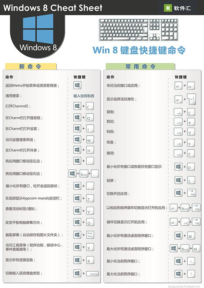 win8基本快捷键